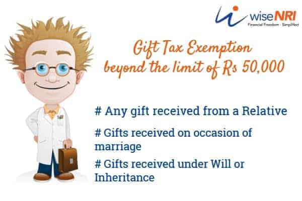 How to get gift money from india to usa