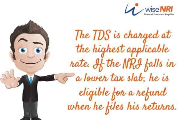 tax on mutual fund in india