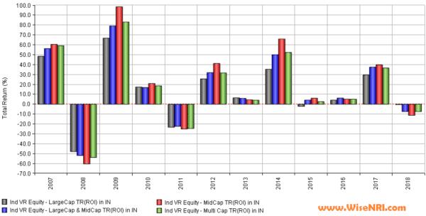 mutual fund volatility