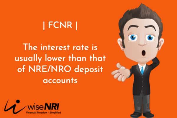 FCNR Interest
