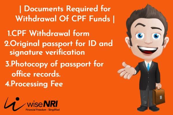 NRI Singapore CPF